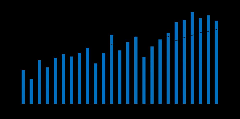 tình hình lượng giá thép xuất khẩu